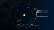 InSight_Trajectory-full