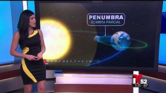 Entienda en términos científicos lo que es un eclipse