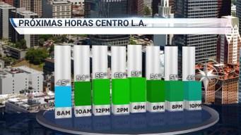 Regresa el sol al Sur de California sin embargo se quedan las bajas temperaturas