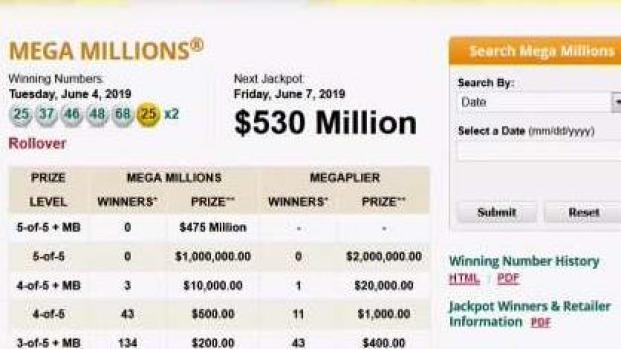 [TLMD - LV] Sube el premio gordo del Mega Millions en junio