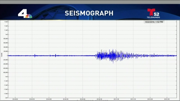 Sismo de magnitud 5.0 sacude área de Ridgecrest