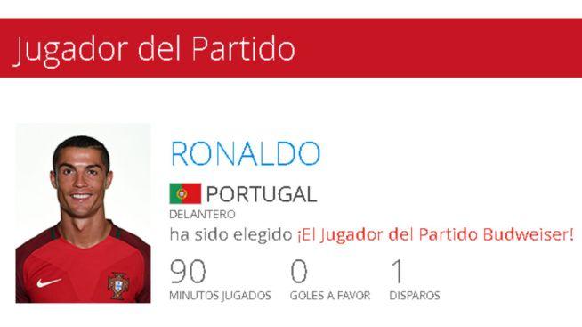 Portugal vence a Rusia con gol de Cristiano Ronaldo